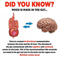 Why Colonic then?. nutrition creates mood